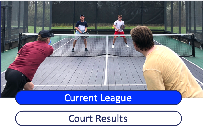 Weekly Platform Tennis League Results